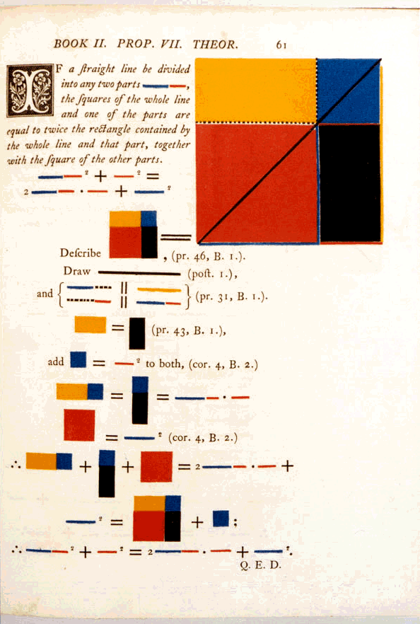 design detail from Oliver Byrne's Elements of Euclid in 1847